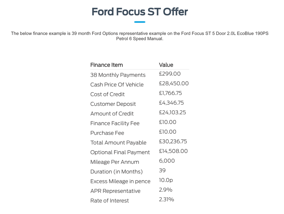 Ford Focus ST Offer